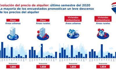 REMAX Europa analiza el impacto del COVID-19 en el sector inmobiliario para el último semestre del 2020